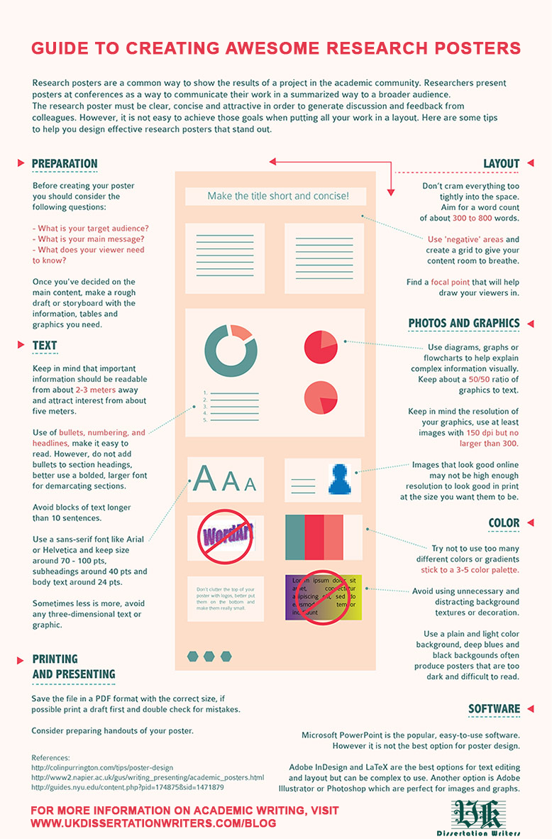 Research-Poster-UK-Dissertation-Writers-Com